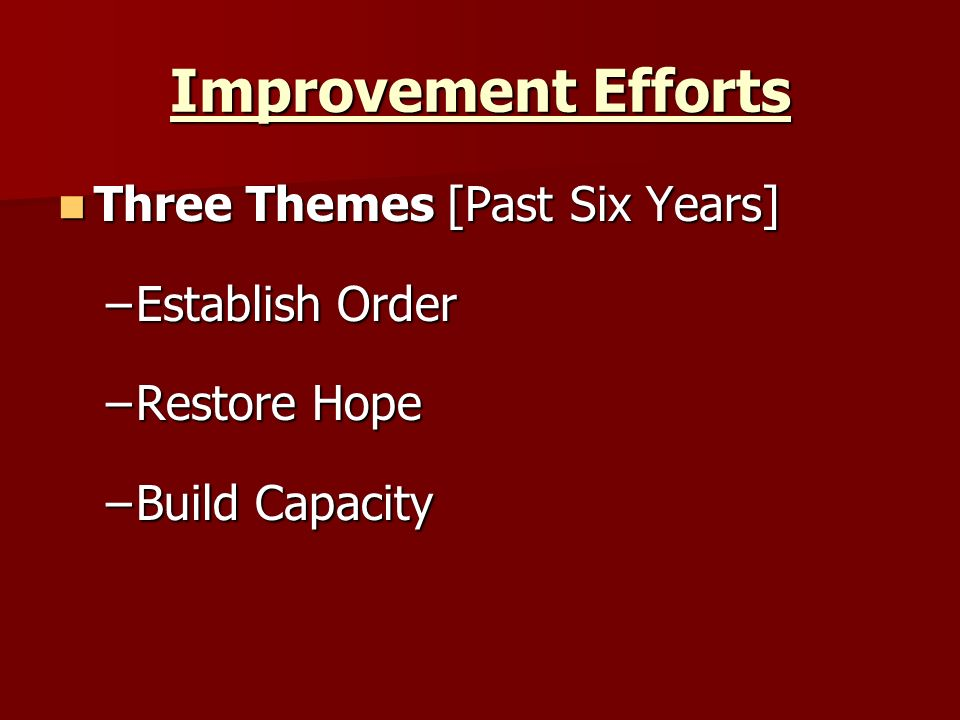 Improvement Efforts Three Themes [Past Six Years] Establish Order